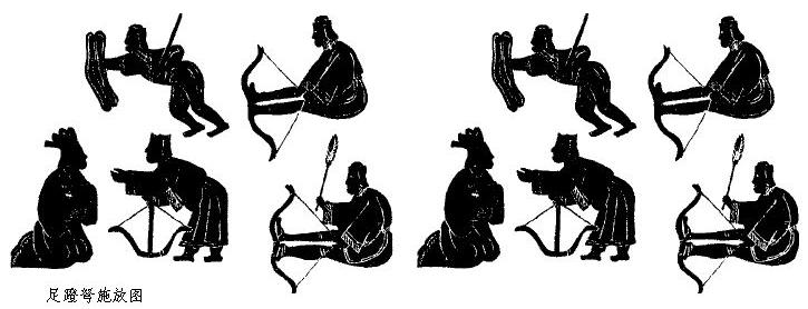 a-pic-of-using-archery-with-feet-in-ancient-China.jpg
